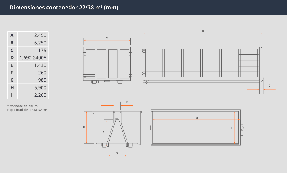 Esquema de contenedor 22-38 m3